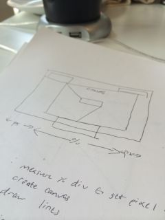 Tidying my desk and coming across code sketches for the @dConstruct site.